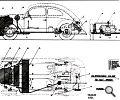 Схема расположения газогенераторного механизма в Volkswagen Beetle