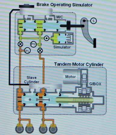 Схема электрической тормозной системы