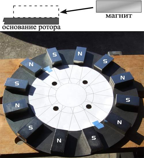 Крепление магнитов на основании ротора