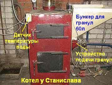 Котел Станислава