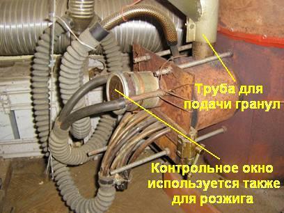 Подвод воздуха к горелке