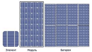 Солнечные батареи (модули)